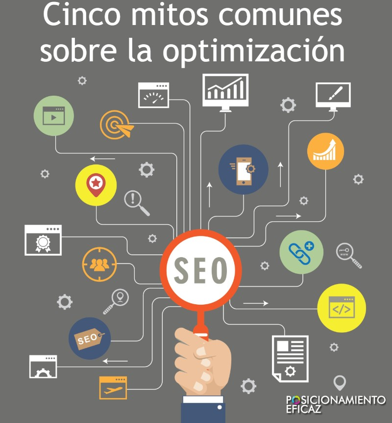 Cinco mitos comunes sobre la optimizacion