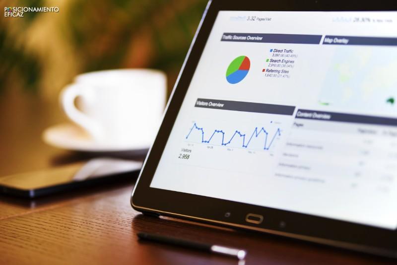 Cuales son los beneficios de la optimizacion de su sitio web