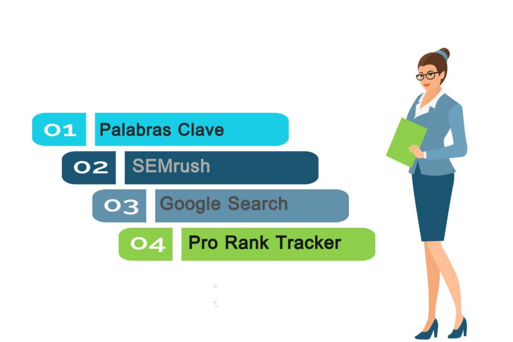 Determinando la posición Google real - Posicionamiento Eficaz