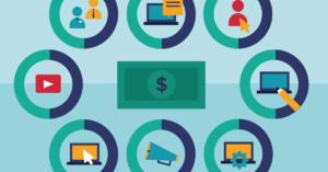 manejar bien el presupuesto en marketing de redes sociales