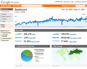 Google Analytics - metricas