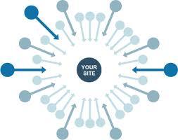 Como anunciar una web con servicios SEO