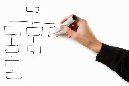 web de empresa - requisitos de diseño
